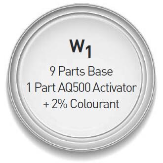 ColorSpray OmniCoat W1